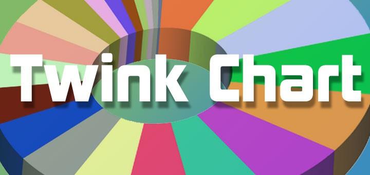 Twink Chart